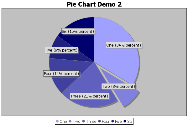 Pieplot Jfreechart Class Library Version 1019 Fx