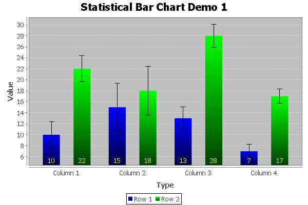 Statisticalbarrenderer jfreechart class library version 1019 fx field summary ccuart Images