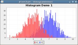 HistogramDemo1-254.png