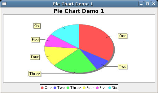 Exceptional PieChartDemo1 254.png ...