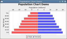 PopulationChartDemo1-gnu-254.png